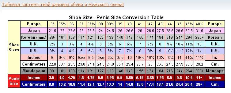 Раз редактировалось Яна; 05.08.2010 в. так что там про размер обуви то?