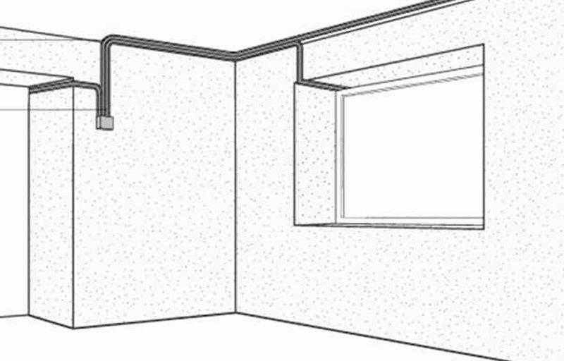 Постановка помещения на пультовую охрану
