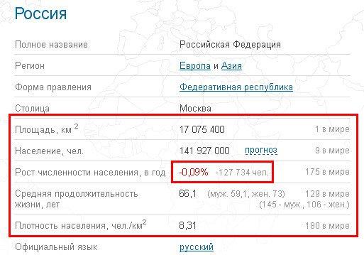 http://ipic.su/img/img3/fs/rus.1330092211.jpg
