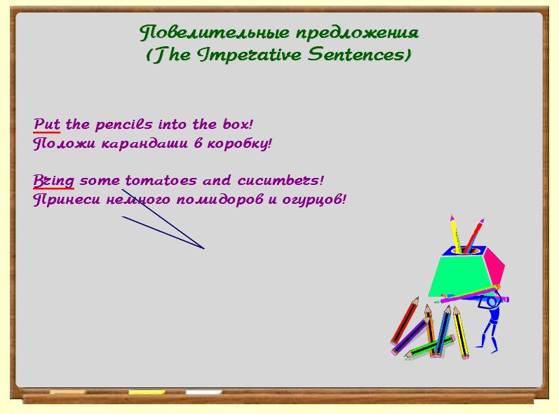 Изучаем Английский язык 1-4 класс / 5-9 класс. Обучающий видеокурс