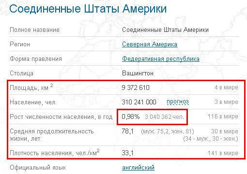 http://ipic.su/img/img3/fs/usa.1330092236.jpg