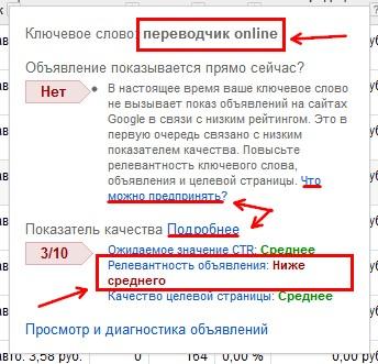 статус ключевого слова в Google AdWords