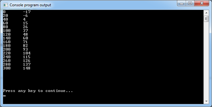 Язык программирования С. 00024__YAzyk_S.1580152340