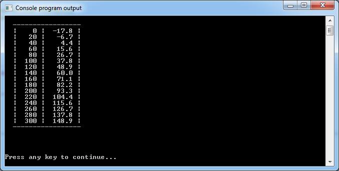 Язык программирования С. 00028__YAzyk_S.1580523098