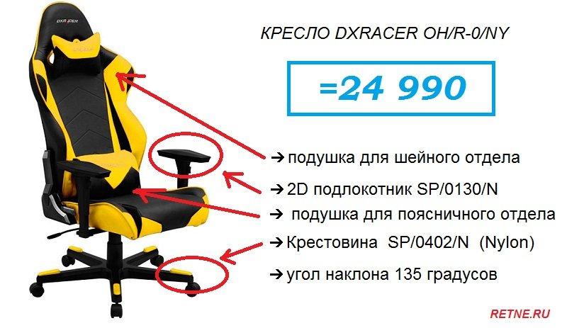 Игровой стул  DXRacer OH/RE0/NY (Жёлтая Бестия)