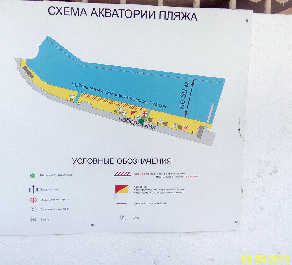 Отчет о поездке в Партенит (Крым). 31.07.2018-07.08.2018 г.