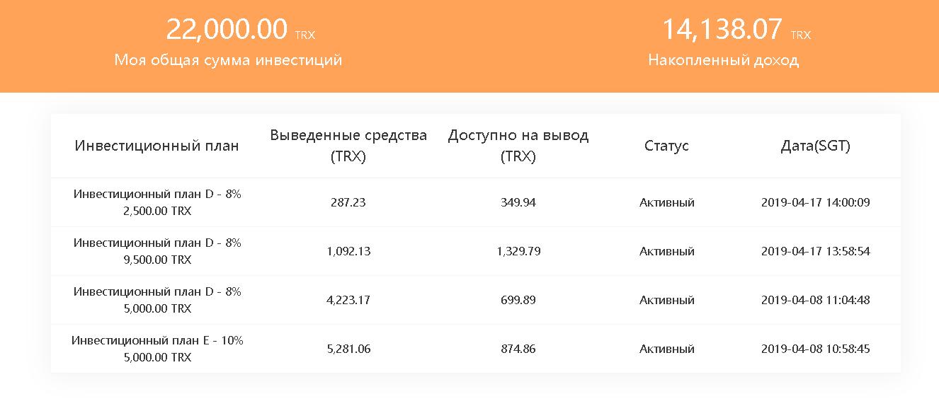 ru.ccbank.me - новая экономическая игра!Начисление ежесекундное!