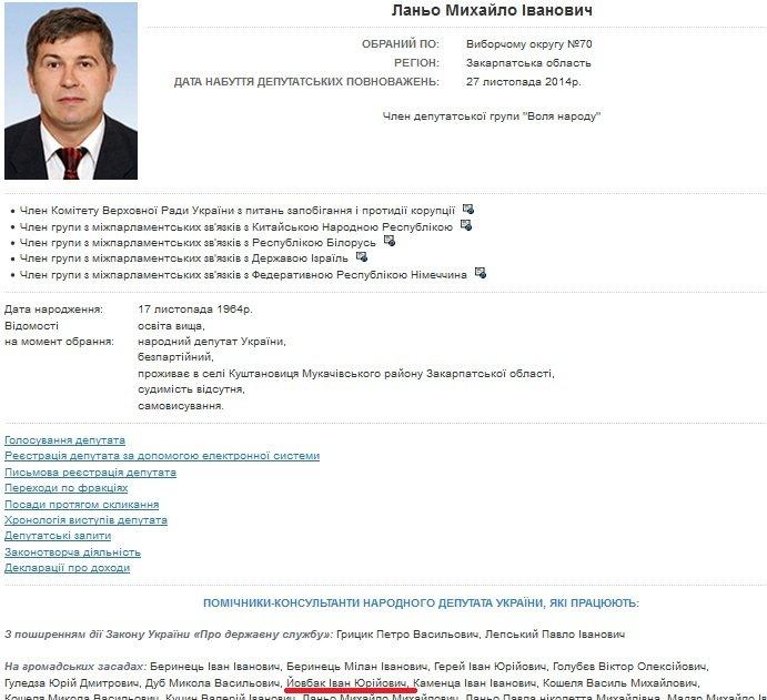 Коалиция пытается не допустить к выборам новые партии, - Филатов - Цензор.НЕТ 7376