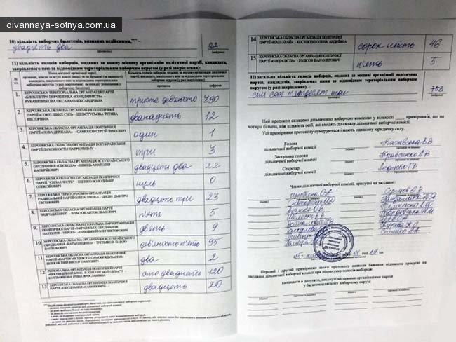 В Киеве зафиксировано 988 нарушений избирательного процесса - Цензор.НЕТ 9549