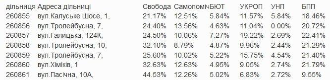 Порошенко заявляет о необходимости продления санкций против России в случае неимплементации минских соглашений - Цензор.НЕТ 4250