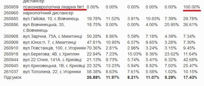 Порошенко заявляет о необходимости продления санкций против России в случае неимплементации минских соглашений - Цензор.НЕТ 6801
