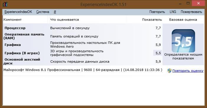 ExperienceIndexOK показывает Индекс производительности для Windows 10