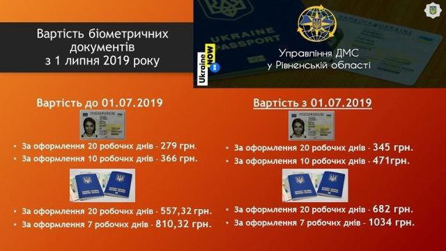 Увага! З 1 липня зміниться вартість паспортів