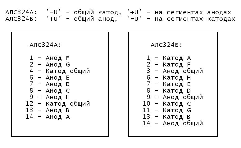 Пульт наладки (БППН и БИПН) ALS-324.1548583487