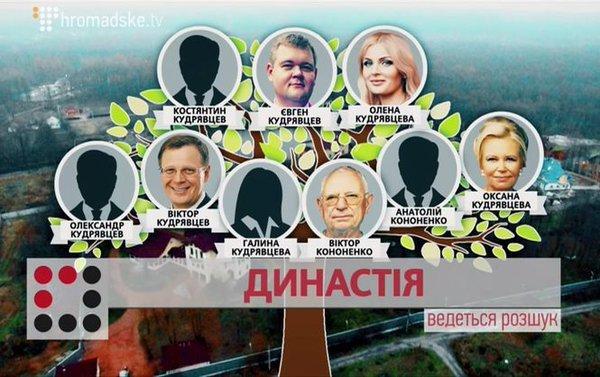 """""""Цензор.НЕТ"""" - в тройке крупнейших новостных ресурсов Украины - 63,2 миллиона просмотров за октябрь - Цензор.НЕТ 4545"""