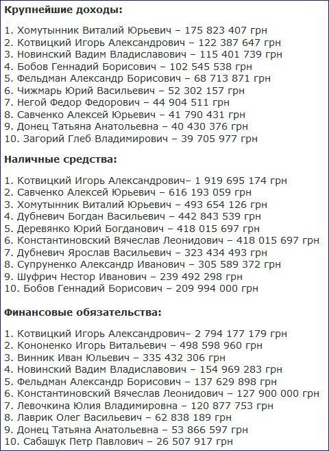 """""""После его отставки мы не видим смысла продолжать здесь работать"""", - главы райадминистраций Одесской области уходят вслед за Саакашвили - Цензор.НЕТ 8456"""