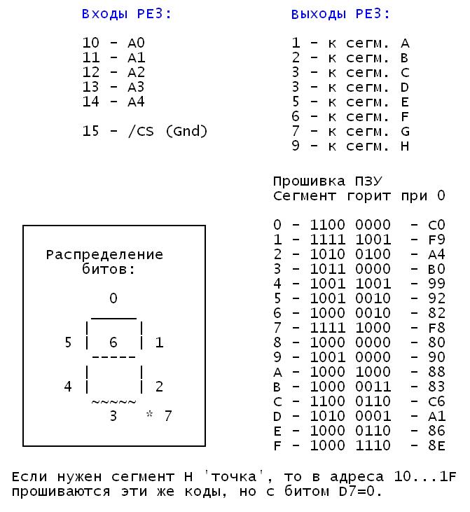 Пульт наладки (БППН и БИПН) Deshifratorna155RE3.1548583334