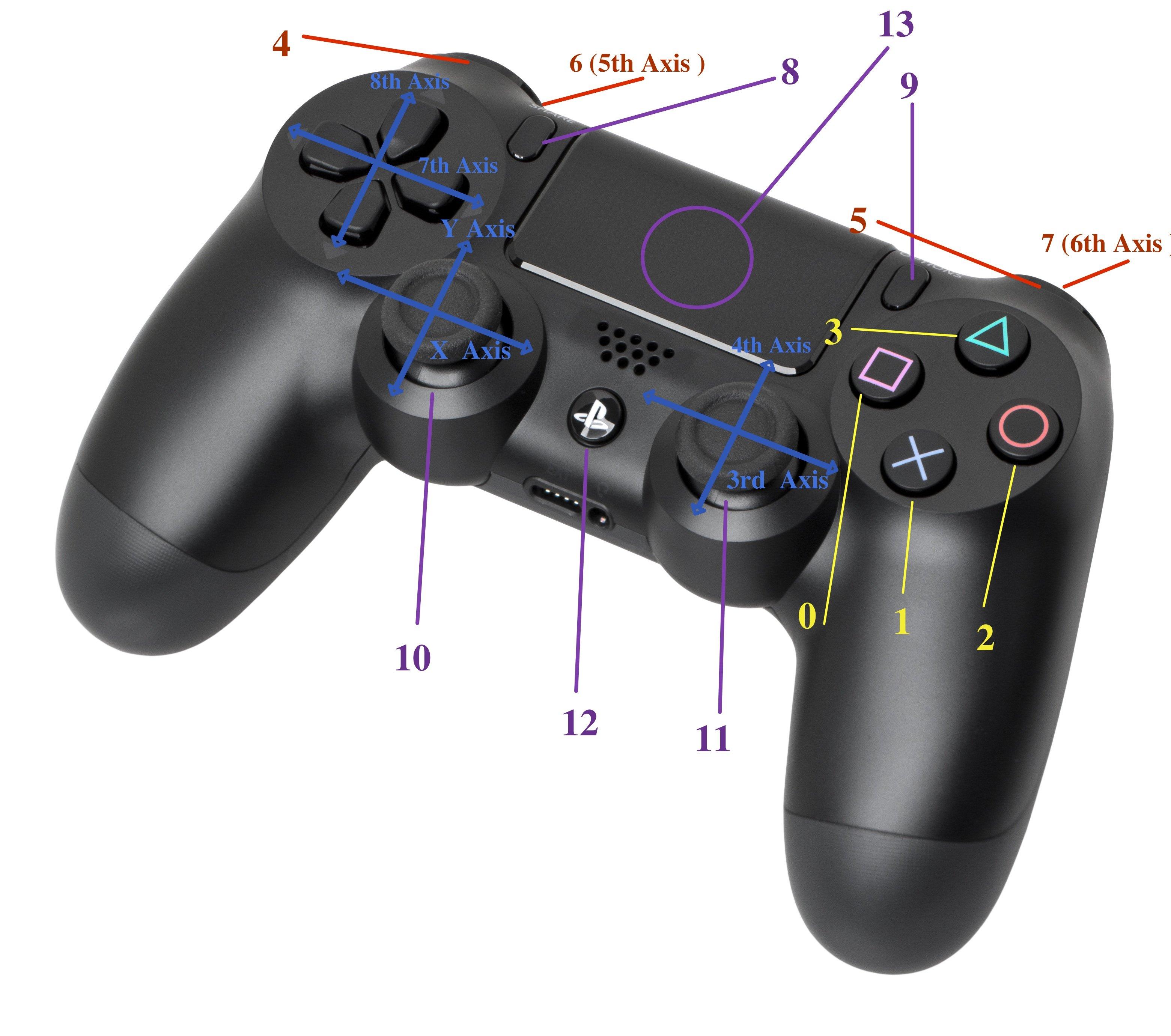 DualShock-4-GameDevApp.1431278992.jpg