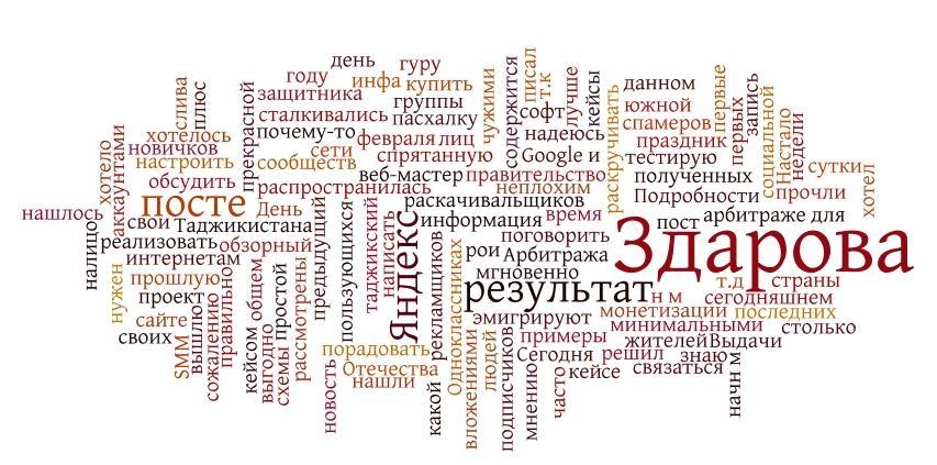 инфографика блога sarkazm.name