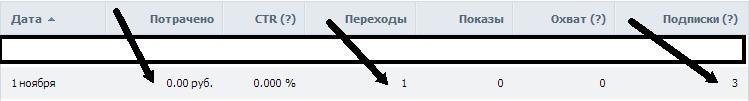 Бесплатные подписчики с таргета ВК