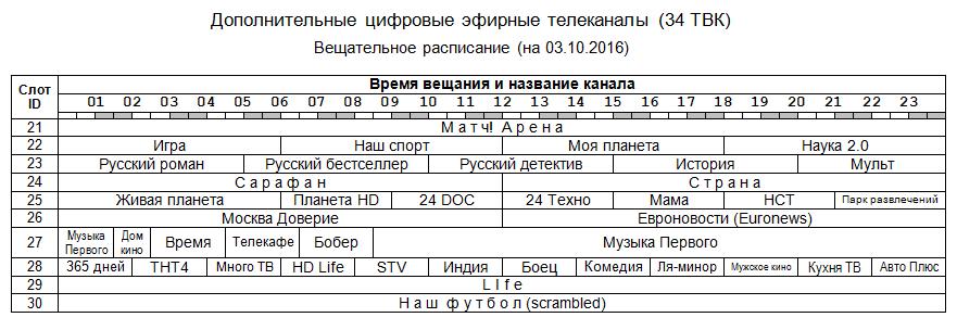 MRC-3rd_Mux_161003.1481196516.png