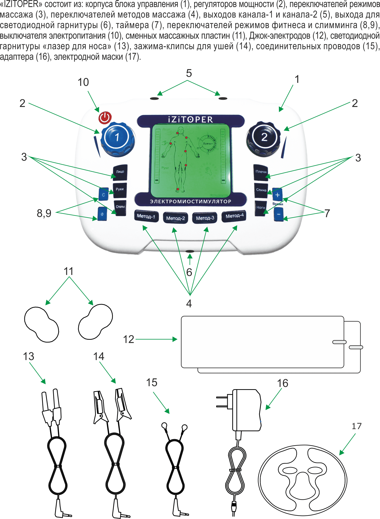 Электромиостимулятор izitoper модель as-305 c