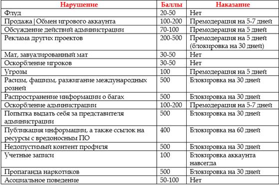 PJ7Fo_croper_ru.1530022530.png