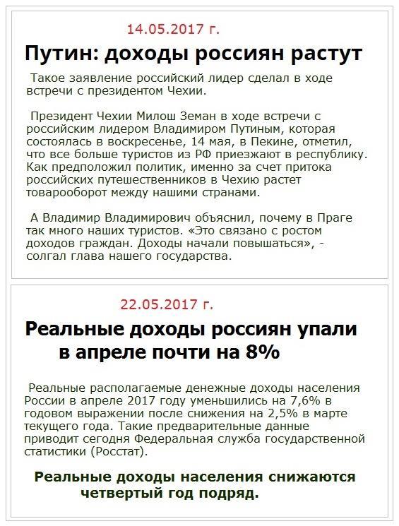 Путин ложь