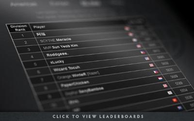 Как повысить свой рейтинг в Dota 2?