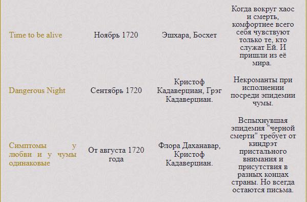 http://ipic.su/img/img7/fs/Screenshot_45.1523706664.png