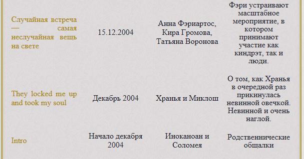http://ipic.su/img/img7/fs/Screenshot_47.1523706811.png