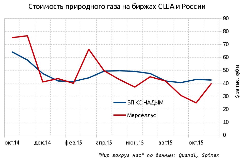 В Украине подешевеют турецкие овощи и фрукты из-за российских санкций, - эксперт - Цензор.НЕТ 3729