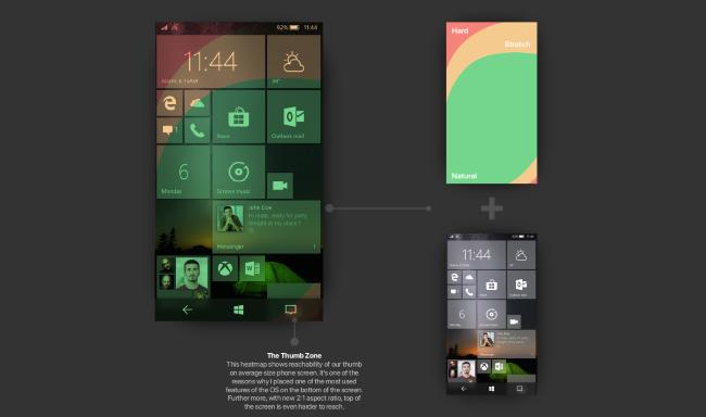 Windows 10 Mobile с отличным дизайном