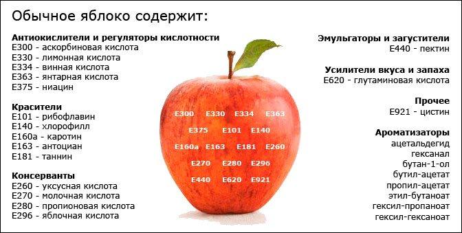 [Изображение: apple.1395113997.jpg]