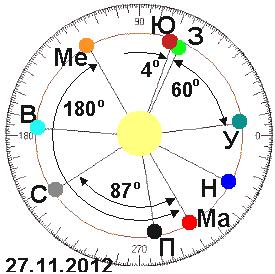 http://ipic.su/img/img7/fs/geokosmicheskijrezonans27.1351971299.png