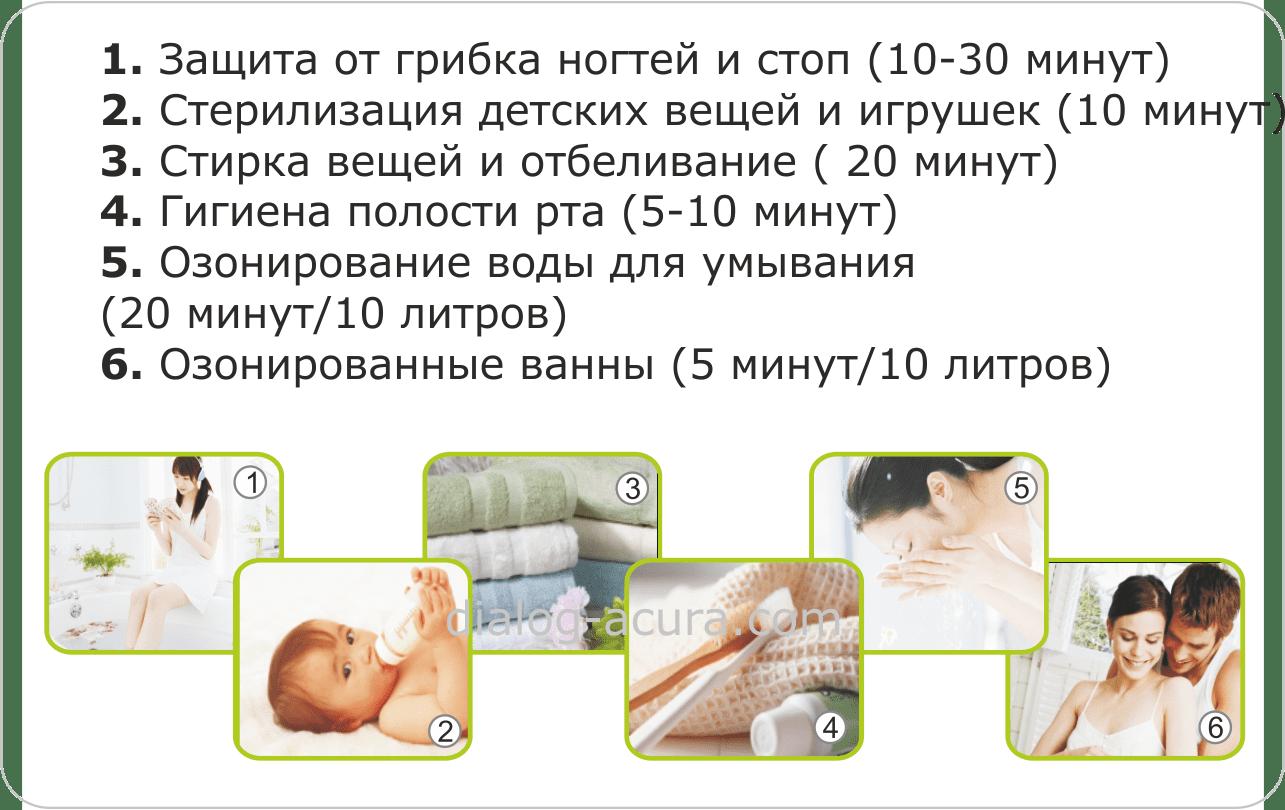Гигиена с izitoper