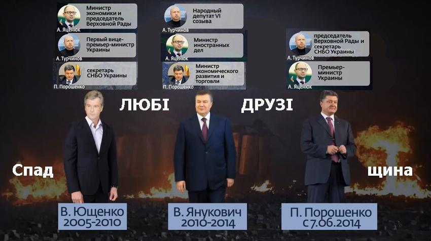 Обращение Порошенко по случаю очередной годовщины Дня Достоинства и Свободы - Цензор.НЕТ 845