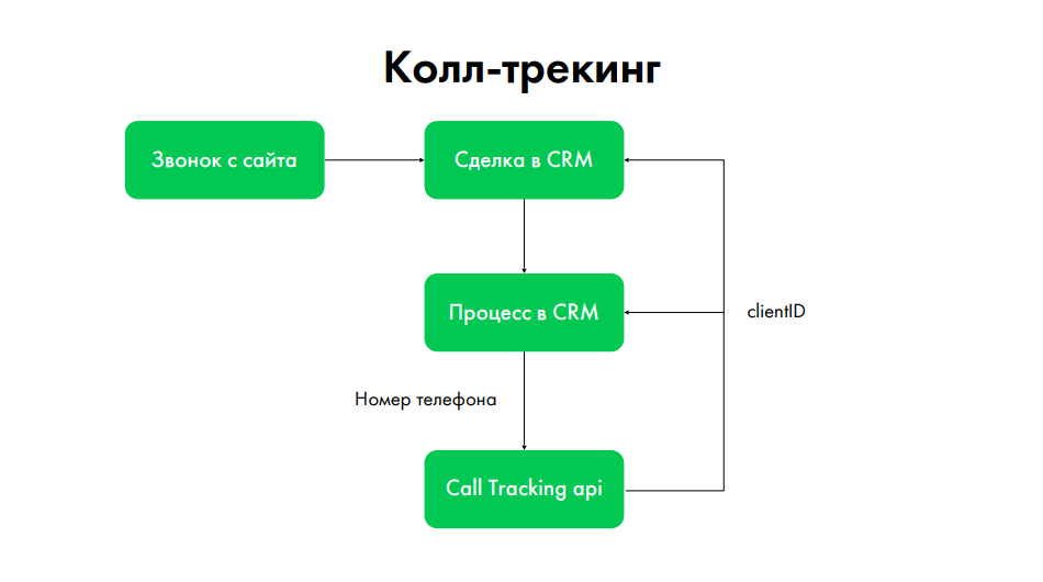 конспекты докладов In:Marketing