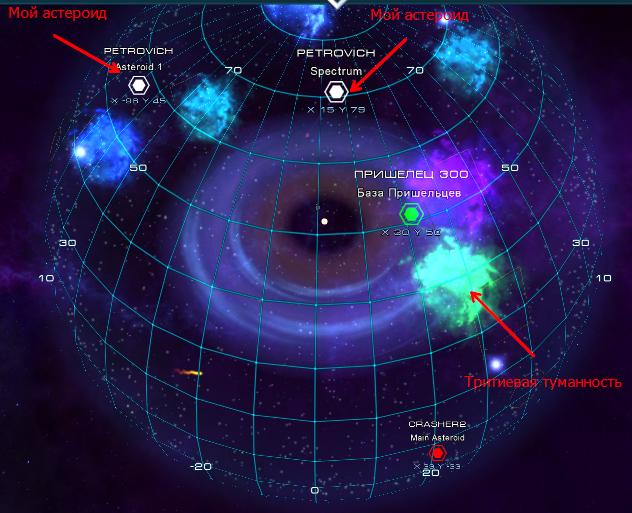 Исследователи Astro Lords
