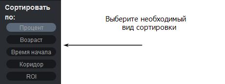 Сортировка вилок