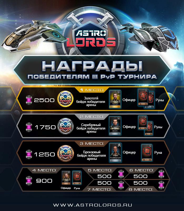 Награды победителям PvP турнира Астролордов