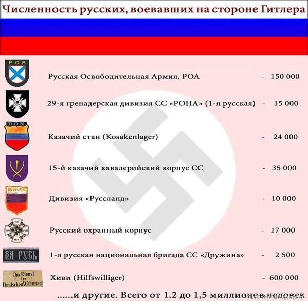 """Россия пытается навязать Украине свои войска в качестве """"народной милиции"""", - Безсмертный - Цензор.НЕТ 4647"""