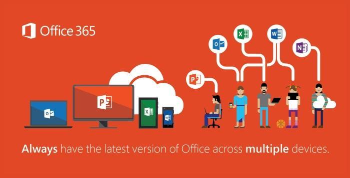 Microsoft объявляет о выпуске Microsoft Office 1901 для Windows