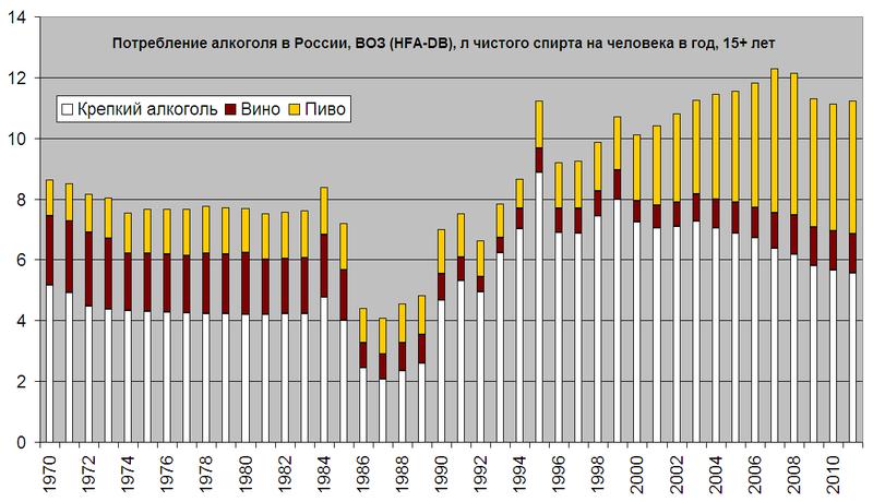 http://ipic.su/img/img7/fs/politika-alkogolizm-Saratov-Rossiya-3142293.1540398795.png