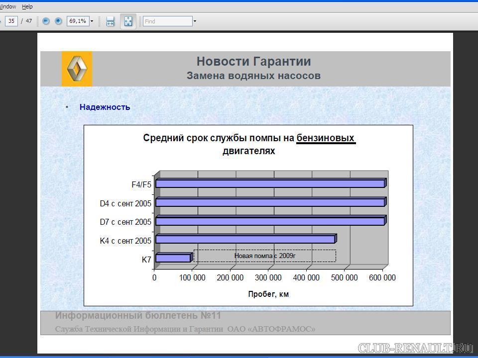 pompy_RENO.1455515830.jpg