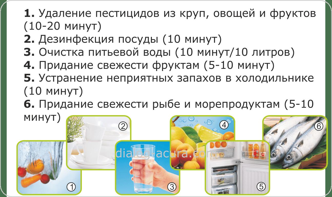 Применение изитопера на кухне