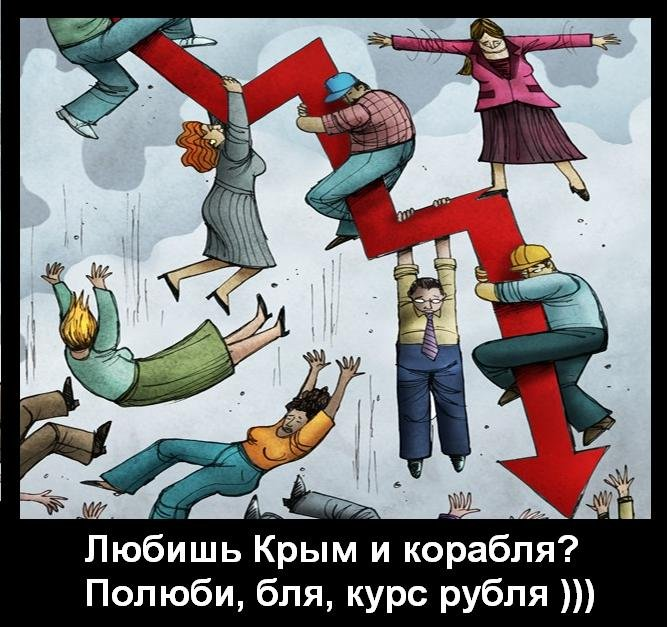 Российский рубль возобновил падение - Цензор.НЕТ 3131