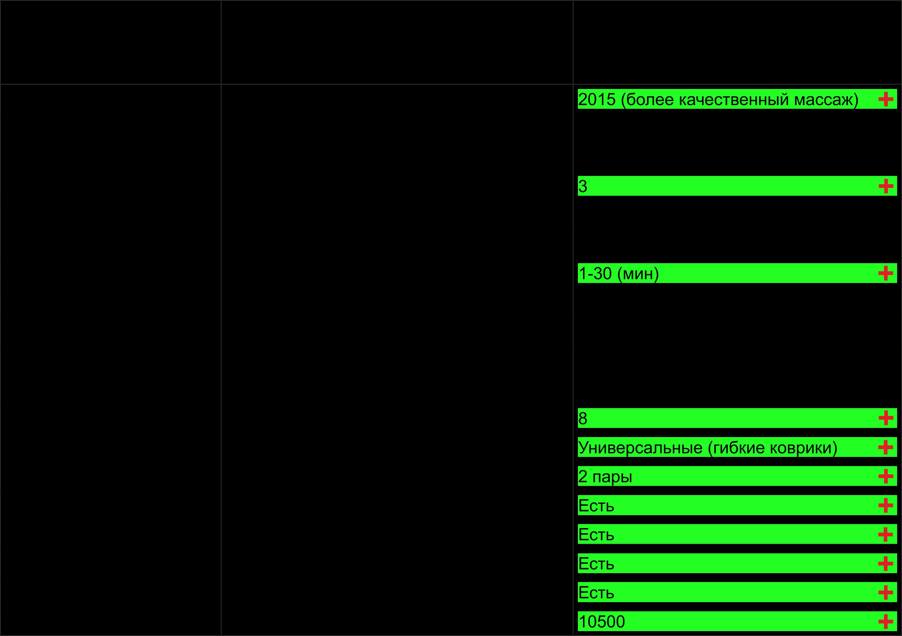сравнение миостимуляторов
