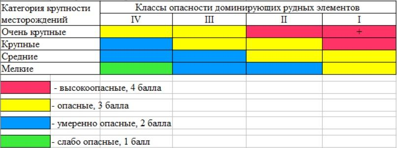 табл. 1