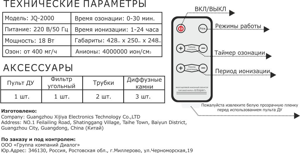 Технические характеристики izitoper